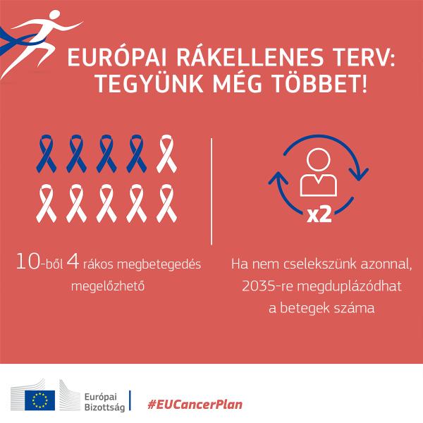 Európai rákellenes terv: új uniós megközelítés a megelőzés, a kezelés és az ellátás terén